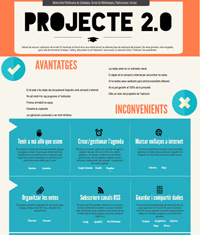 proyecto 2.0