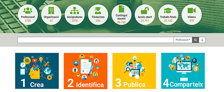 LEARN. Portal of the Teaching Production of the Teachers of the UPC
