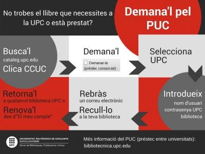 El PUC en 6 passos